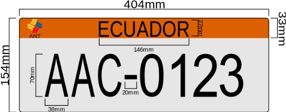 Tipos de placas Ecuador por Provincias
